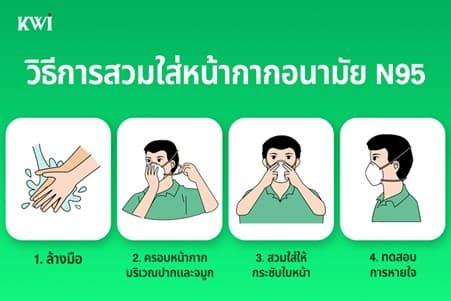 วิธีการสวมใส่หน้ากากอนามัย N95